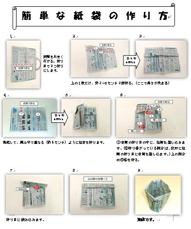 簡単 折り紙 紙袋 折り方 : city.kokubunji.tokyo.jp